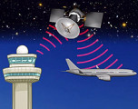 Can Technology Increase Plane Safety